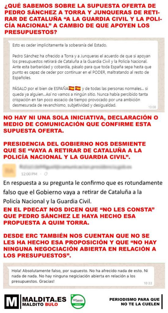 No, no hay pruebas de que Pedro Sánchez haya ofrecido a Torra y Junqueras un acuerdo para aprobar los presupuestos a cambio de retirar a la Guardia Civil y Policía Nacional de Cataluña