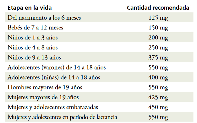 Buenos Alimentos - cover