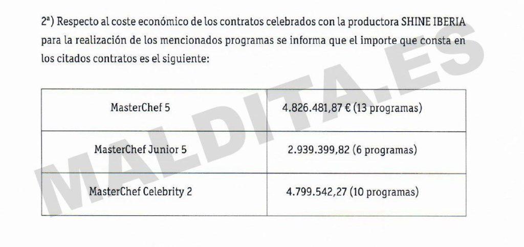 Televisión Española paga 480.000 euros a Shine Iberia por cada programa de MasterChef Celebrity y 490.000 por los Junior